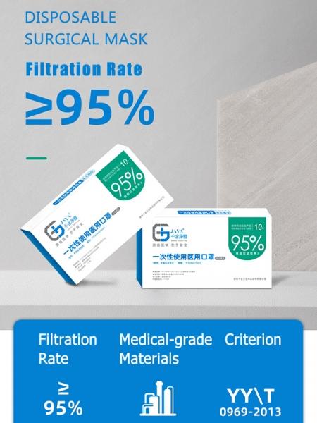Mascarilla Quirúrgica Desechable 99% Filtración 10 PCS